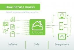 Bitcasa, un service de stockage de données en ligne multisupport   Education & Numérique   Scoop.it