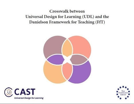 Universal Design for Learning-Danielson Crosswalk | UDL - Universal Design for Learning | Scoop.it