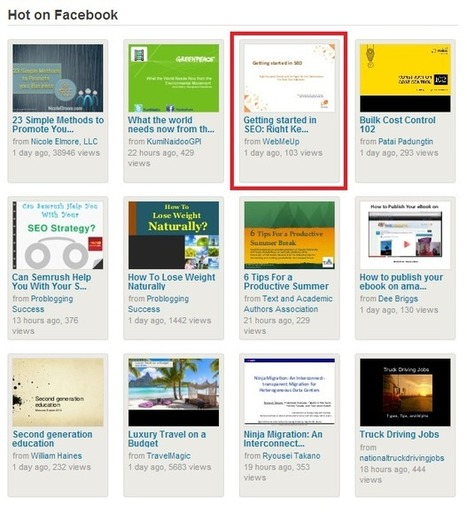 Lean Content use of SlideShare | Lean Content Marketing | Scoop.it