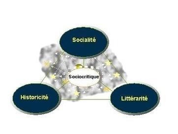 La sociocritique comme outil d'analyse littéraire : Approche ... - Lemag | Sociocritique | Scoop.it