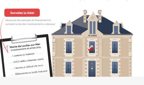 Collecticity : plateforme de financement participatif pour les #colterr | Collectivités Infos | Scoop.it