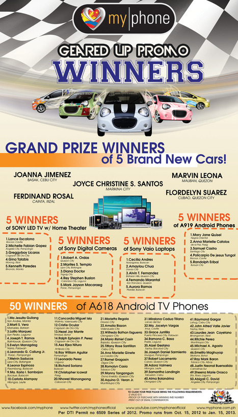 MyPhone Geared Up Promo 'GRAND DRAW WINNERS' | MyPhone E-Mag | Scoop.it