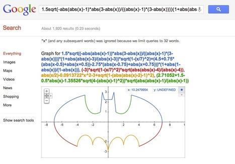 Diez funciones especiales de búsqueda para encontrar justo lo que necesitan en Google.- | Tecno_educativa | Scoop.it