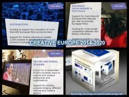 CREATIVE EUROPE (2014-2020)  Culture Sub-programme: EAC/S18/2013 - European networks | JMI Network | Scoop.it