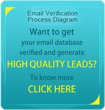 Email Verification | Free Email Address Verification | Credifeye | Credifeye | Scoop.it