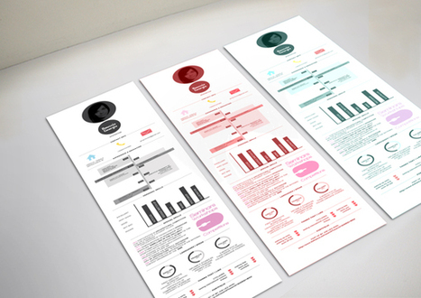 30+ Examples of Creative Graphic Design Resumes (Infographics) | IT Infographics | Scoop.it
