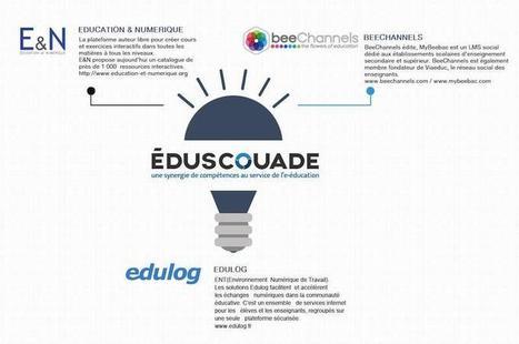 Intégrer les outils des enseignants dans un même espace numérique - Ludovia Magazine | TICE-en-classe | Scoop.it