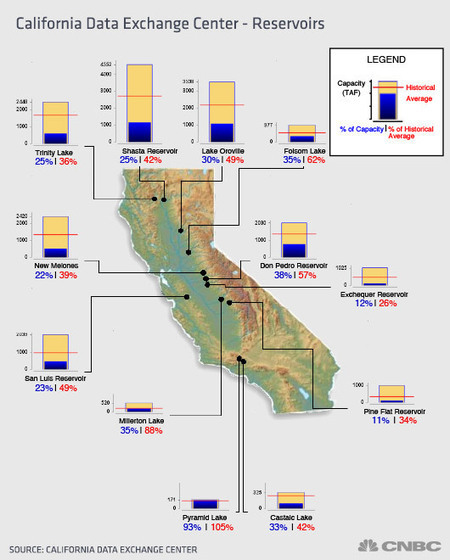 Trees may be making California's drought worse | Sustainability Science | Scoop.it