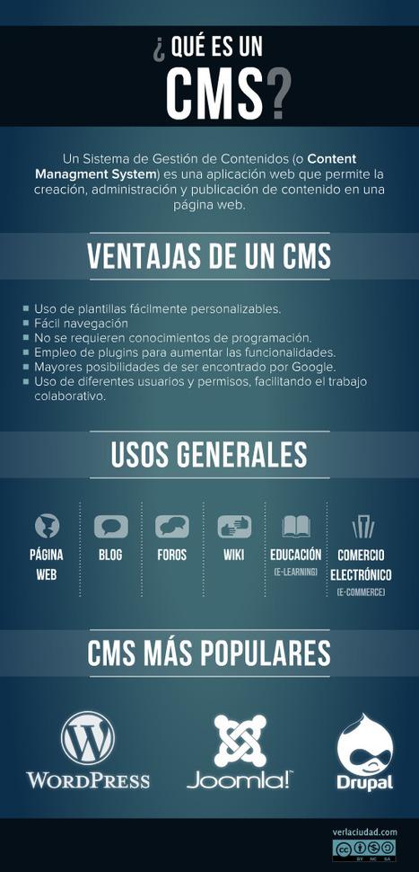¿Qué es un CMS? (infografía) | Drupal, developer tools and info | Scoop.it