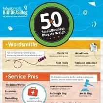 50 Small Business Blogs to Watch | Visual.ly | Digital and Social | Scoop.it