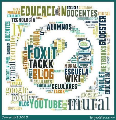 Tutoriales Varios | Tutoriales | Scoop.it