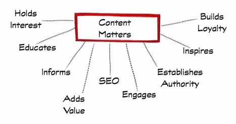 Tips for Planning Your Content | World of #SEO, #SMM, #ContentMarketing, #DigitalMarketing | Scoop.it