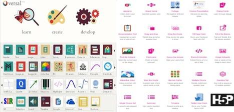 Deux couteaux suisses du Web 2.0 pour créer des activités pour la classe | | Web 2.0 et travail collaboratif | Scoop.it