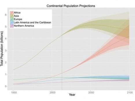 L'explosion démographique ne s'arrêtera pas au cours de ce siècle   Echos de sciences   Scoop.it