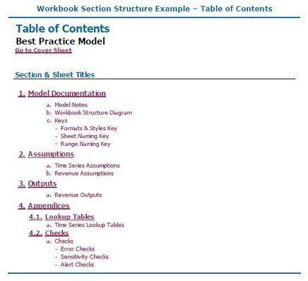 Modélisation financière dans Excel: Structure d'un bon modèle | Modélisation financière | Scoop.it