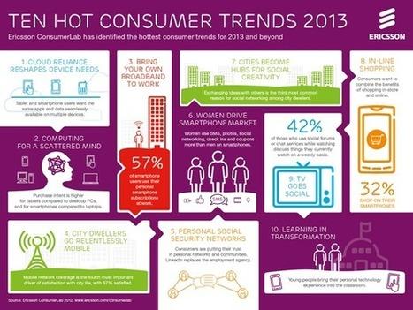 10 hot consumer trends for 2013 - Ericsson | Big Media (En & Fr) | Scoop.it