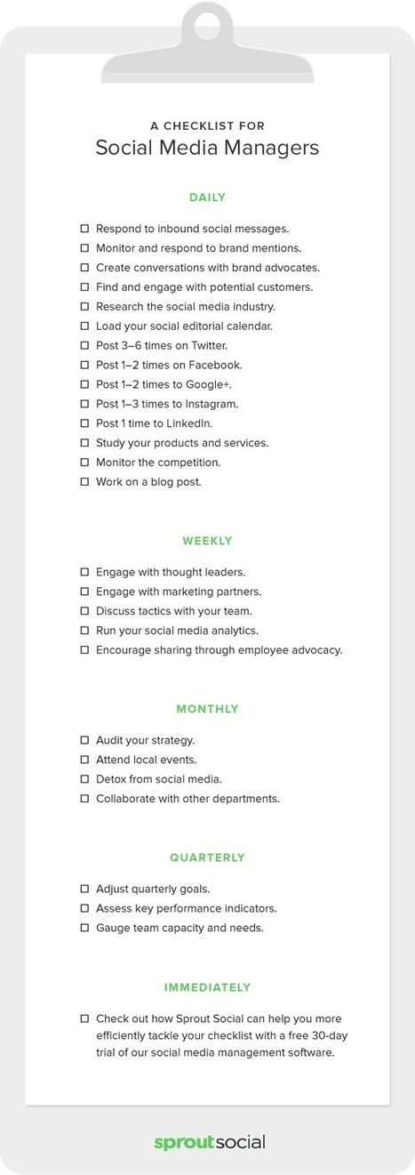 A Daily, Weekly, Monthly Social Media Checklist | Surviving Social Chaos | Scoop.it