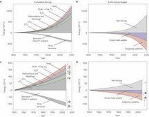 Quanto siamo responsabili del riscaldamento globale? | Med News | Scoop.it