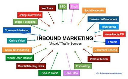 B2B : passer de l'outbound à l'inbound marketing - SO'xperts | Marketing digital et webmarketing | Scoop.it