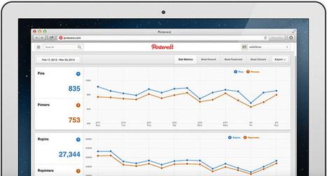 Todo lo que tienes que saber sobre Pinterest Analytics | cmdays consulting | Scoop.it