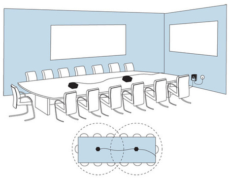 EFFECTIVE AUDIO FOR VIDEO CONFERENCING – Part Two | Video conference Room Acoustics | Scoop.it