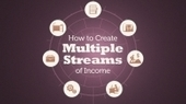Multiple Streams of Income : Discover Residual Income Opportunities | SteveB's Social Learning Scoop | Scoop.it