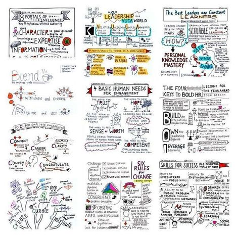 What Creating Sketchnotes Taught Me About #Learning   #FOAMed - Free Open Access Medical Education Resources   Scoop.it