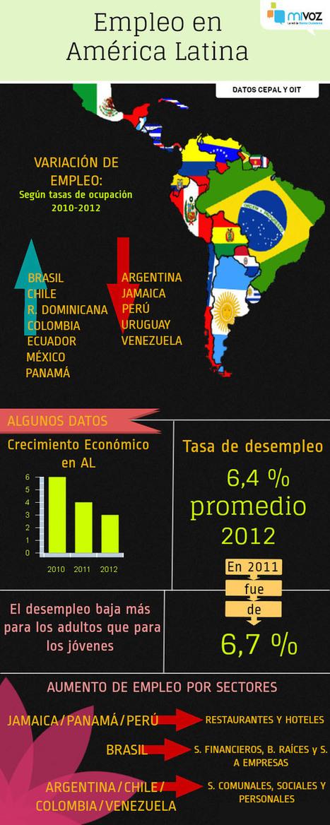 [INFOGRAFÍA] Crece tasa de empleo en América Latina | Un poco del mundo para Colombia | Scoop.it
