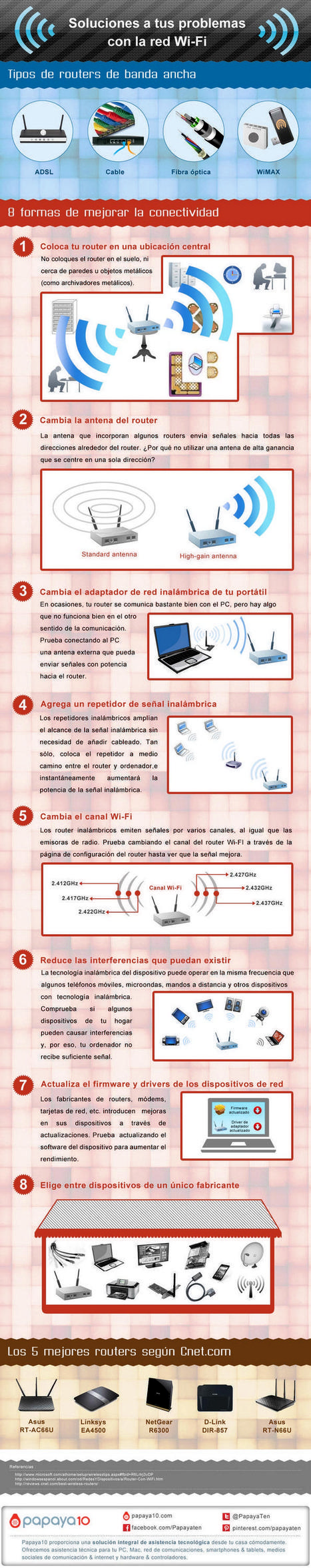 8 recomendaciones para mejorar la conectividad de la red WiFi de tu casa u oficina | School in the cloud | Scoop.it