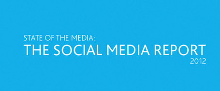 Nielsen's Ultimate Slide Deck | Social Media Report 2012 | Curation Revolution | Scoop.it