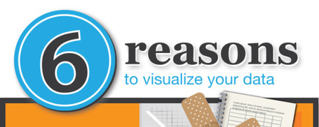 6 Reasons Why Infographics and Data Visualization Works | visual data | Scoop.it