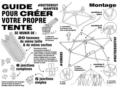 Les architectures éphémères d'Archi Debout | Dans l'actu | Doc' ESTP | Scoop.it