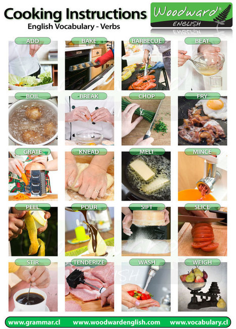 Cooking Instructions Vocabulary - Words in English   Mermoz English Club   Scoop.it