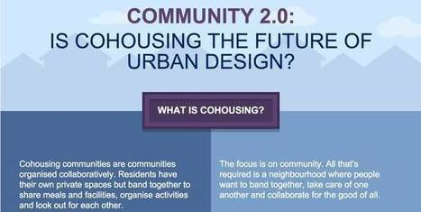 Cohousing: The sharing economy for housing, explained in an infographic   Peer2Politics   Scoop.it