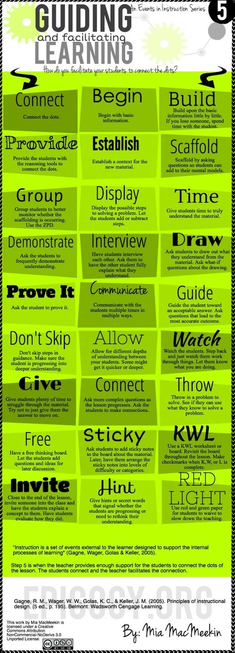 27 Ways Teachers Can Guide and Facilitate Learning Infographic | TEFL & Ed Tech | Scoop.it