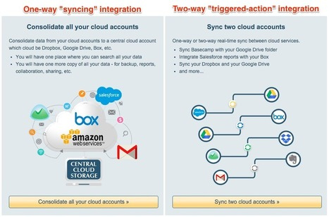 What Makes cloudHQ Different? How To Integrate Your Cloud Apps | cloud computing | Scoop.it