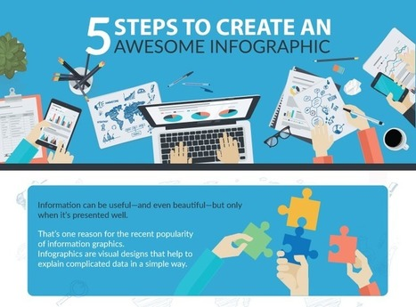 Infographics: 5 Steps To Create An Awesome Infographics | Social  Buzzr | Scoop.it