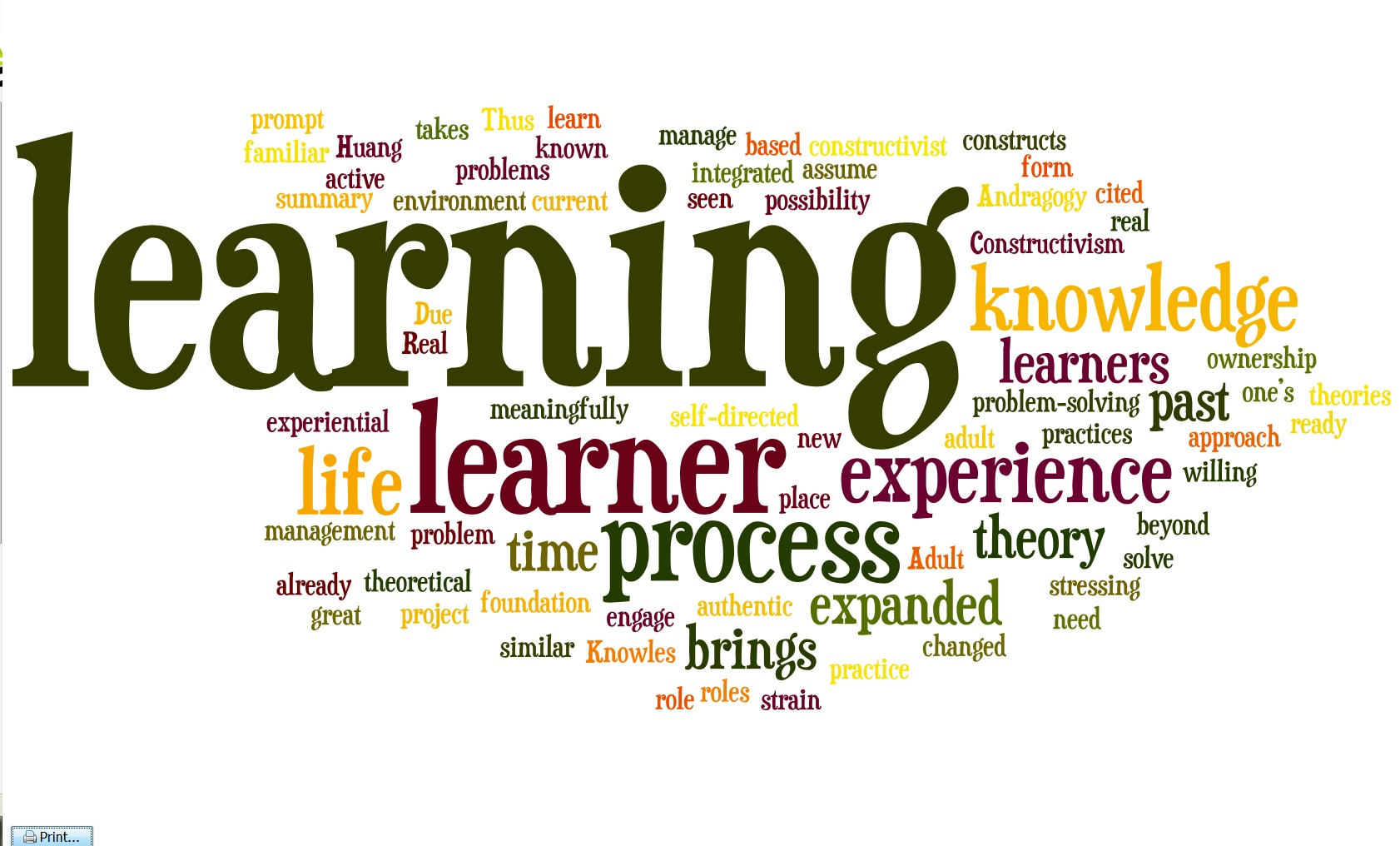 #Adult #Learning Insider
