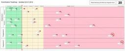 Roadmap Example 22-01-2012 - itkanban - itkanban | Lean Six Sigma Strategy | Scoop.it