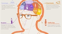 Inside the Mind of a Community Manager | An Eye on New Media | Scoop.it
