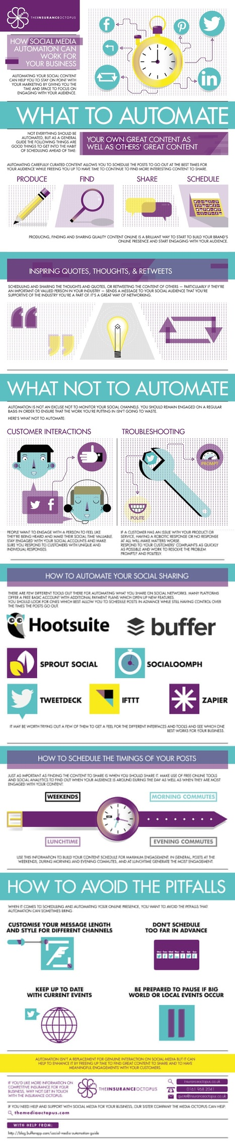 How Social Media Automation Can Work For Your Business [INFOGRAPHIC] | MarketingHits | Scoop.it