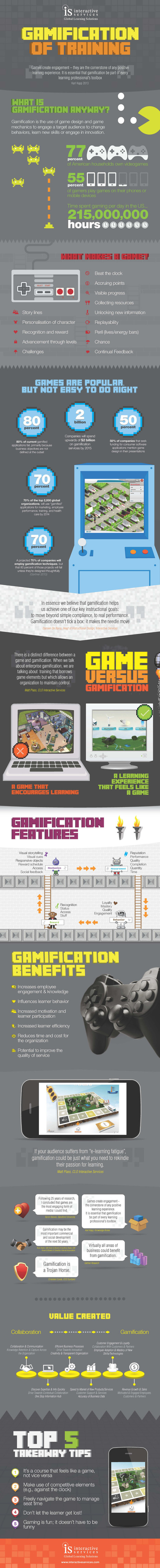 Gamification of Training Infographic - e-Learning Infographics | 21st C Learning | Scoop.it