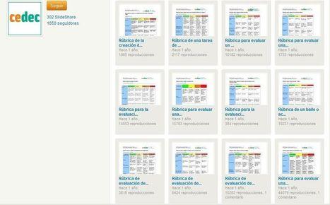122 Rúbricas de Evaluación para Primaria, Secundaria y Bachillerato | Colección | Aprendizaje basado en proyectos, Evaluación y Competencias Básicas | Scoop.it