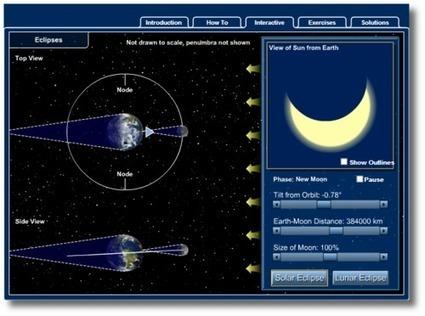 Les éclipses en images !   Education et pédagogie   Scoop.it