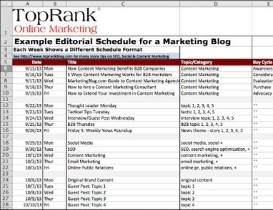 Download: Optimize Templates for Keyword Glossary & Editorial Plan | TopRank | Public Relations & Social Media Insight | Scoop.it