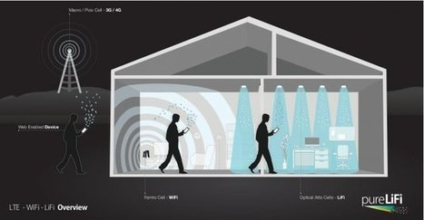 Meet Li-Fi, the Breakthrough Technology That's 100 Times Faster Than Wi-Fi | Advancements Breakthroughs & Discoveries | Scoop.it
