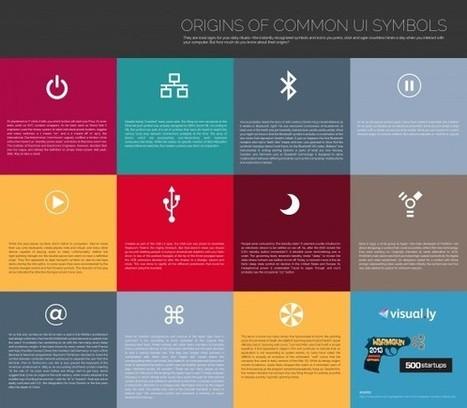 InfoGraphic van de Week: Origins of Common UI Symbols   BlokBoek e-zine   Scoop.it
