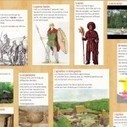 Réseau Micros » Les « murs » virtuels avec Padlet | Moisson sur la toile: sélection à partager! | Scoop.it