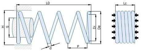 (FR) - Ressorts de compression, paramètres, caractéristiques, matières | vanel.com | Glossarissimo! | Scoop.it