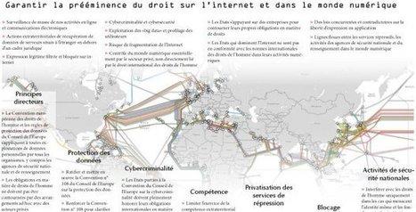 Le contrôle d'Internet par le secteur privé est un problème | Presse en vrac | Scoop.it